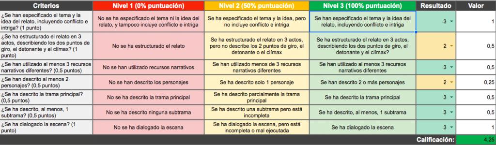 indicadores de logro programación didáctica